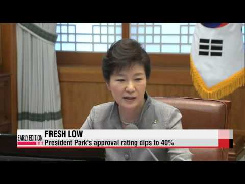 President Park Geun-hye's approval rating falls to new low