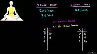 Joga – Neznanka in enačbe