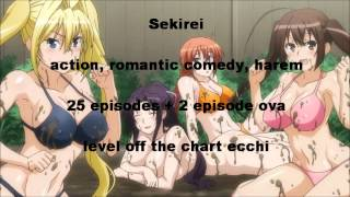 Top 15 best ecchi anime and rating levels view on youtube.com tube online.
