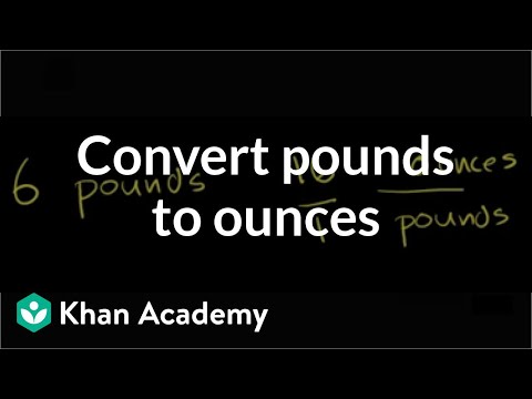 Converting Pounds to Ounces