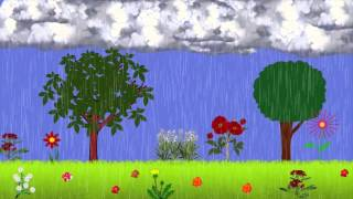 Lullaby (Rain) - Muffin Songs | nursery rhymes & children songs with lyrics