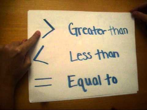 How to use greater than, less than, and equal to signs - YouTube