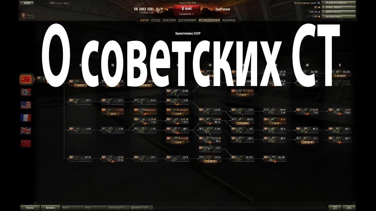 О советских средних танках