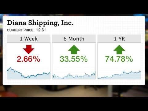 Why Investing in Shipping is About Trading and Luck