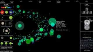 STOC (Stock Ticker Orbital Comparison) data visualization view on youtube.com tube online.