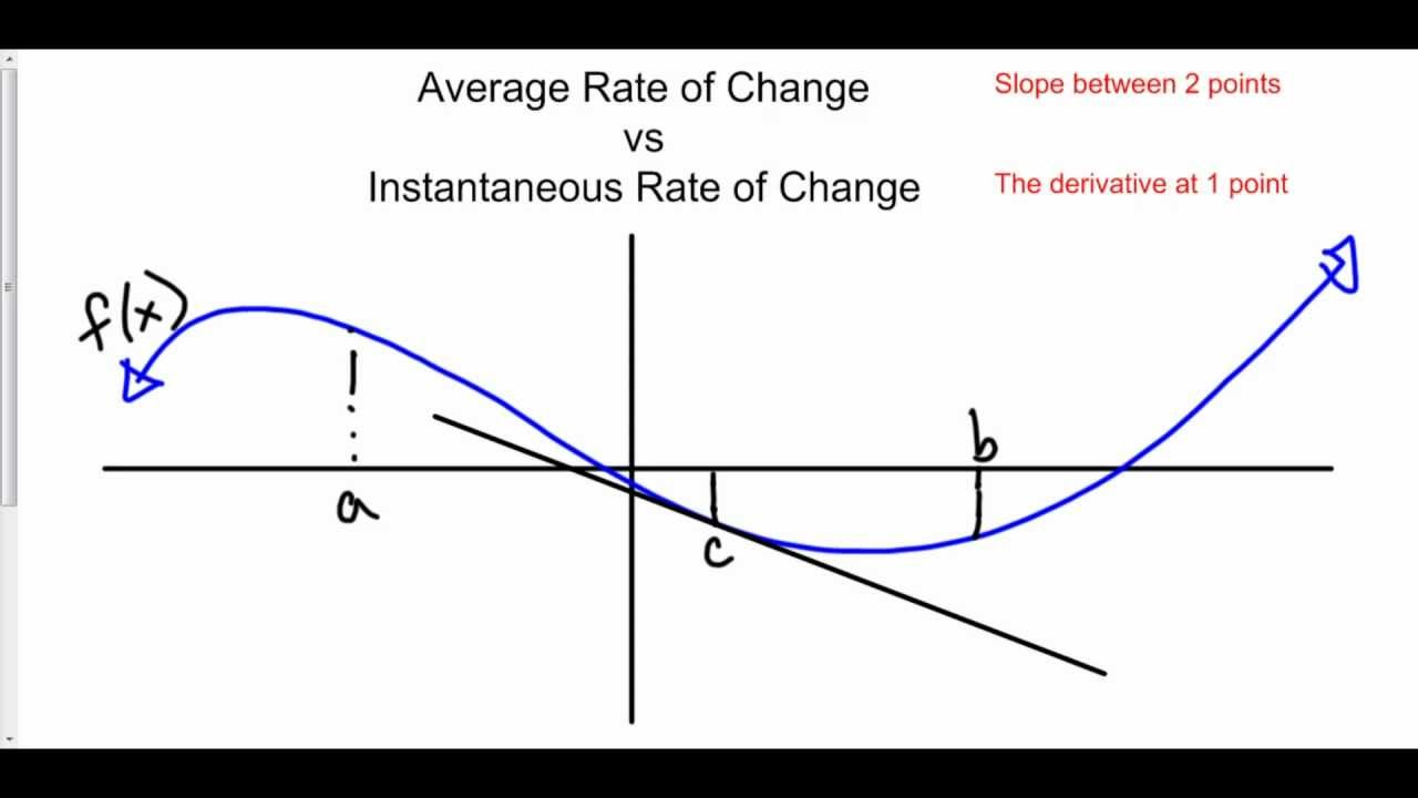 what does the mathematical term average mean Average definition, a quantity, rating, or the like that represents or approximates an arithmetic mean: her golf average is in the 90s my average in science has gone from b to c this semester see more.