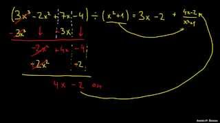Deljenje polinomov 1