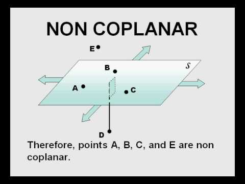 Definition of Coplanar - Math is Fun