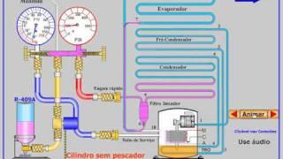 Carga De Gás Refrigerante 134 A .wmv
