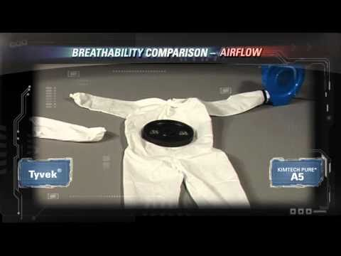 KIMTECH PURE* A5 Breathability Demo Video -- Airflow Lift