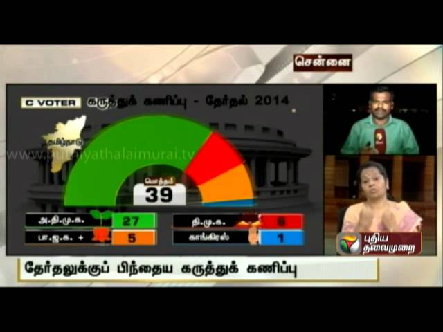 2014 Election Exit Poll Survey Results - Part 3