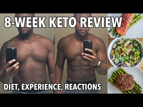 Ketogenic Diet Jason Wittrock | All Articles about Ketogenic Diet