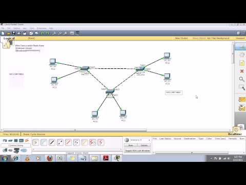 CCNA in Hindi - Spanning Tree Protocol (STP) Part 1