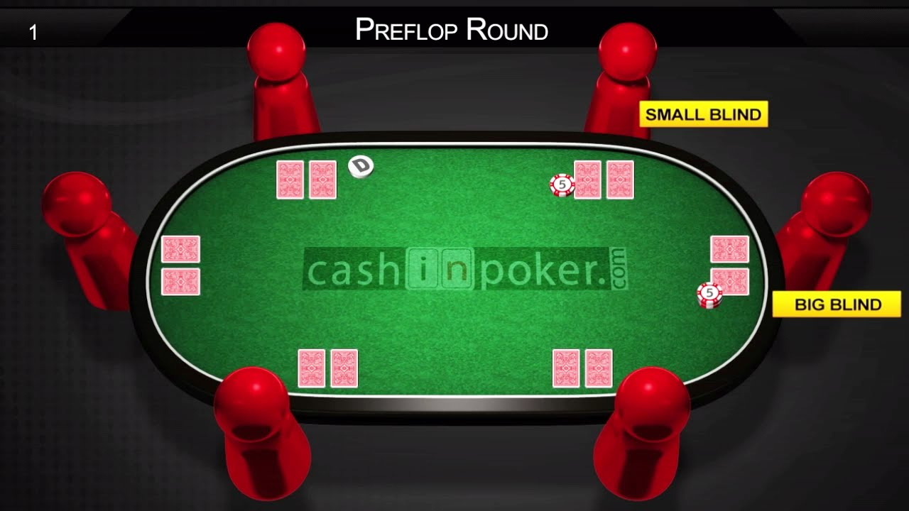 Simple poker rules for beginners