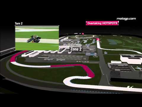 2013 track guides: Indianapolis Motor Speedway