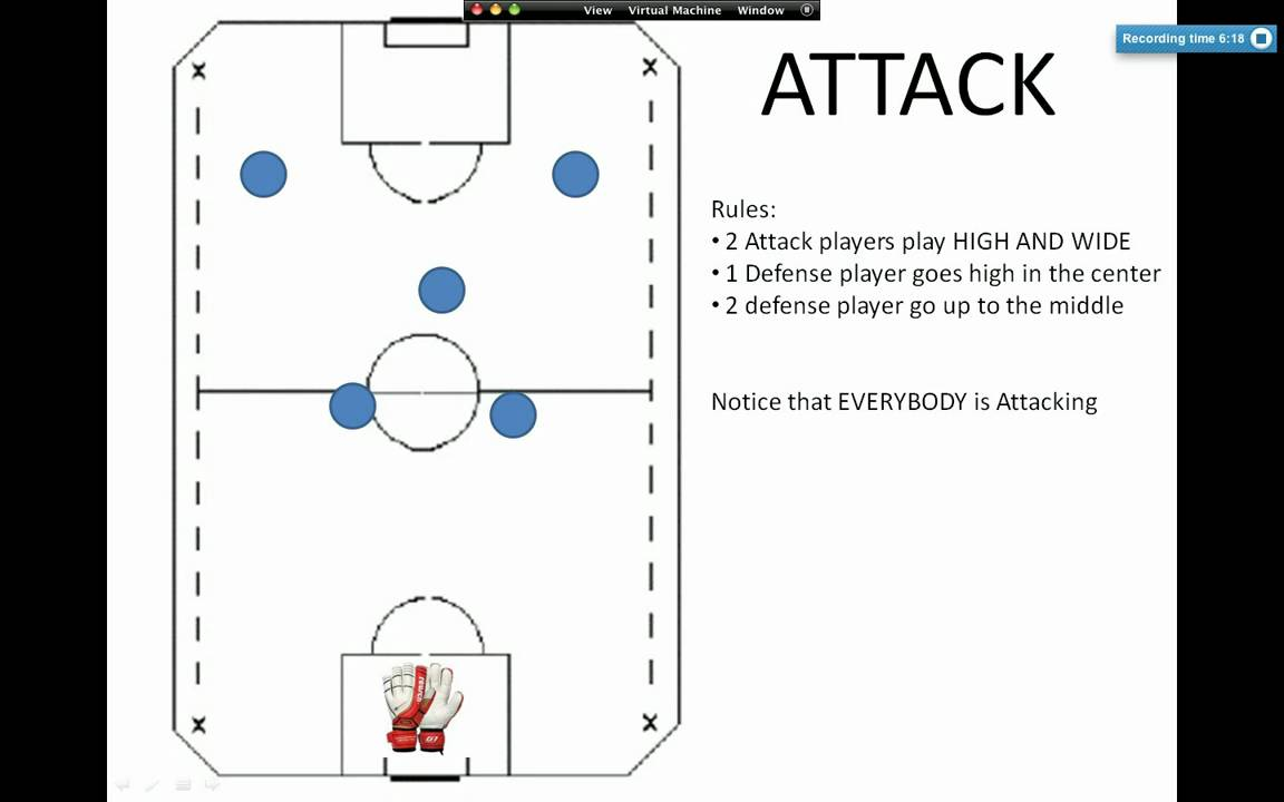 how to play indoor soccer positions