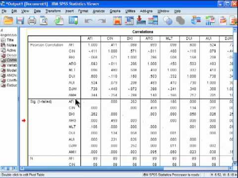 Multiple regression spss