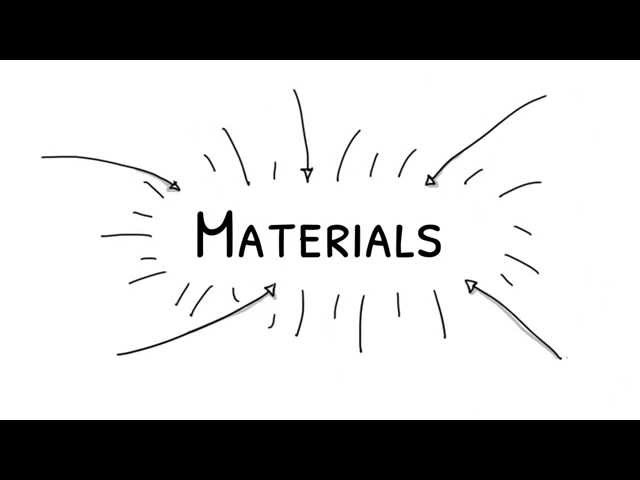 What is materials science?