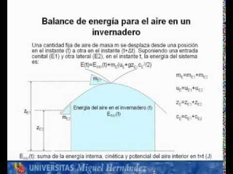 umh2777 2012-13 Lec001 Climatización de invernaderos