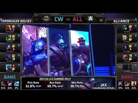 Copenhagen Wolves vs Alliance | S4 EU LCS Summer 2014 SuperWeek 7 Day 3 | CW vs ALL W7D3 G1