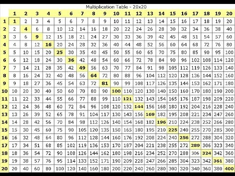 Go Back > Gallery For > Multiplication Table Chart 1 25