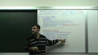 Financial Management - Lecture 10