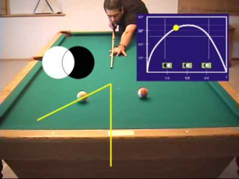 30-degree rule and peace sign for visualizing the cue ball natural angle, from VEPS-I (NV B.66)