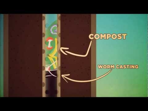 The Future Vertical Composting Patio Farm: The Garden Tower