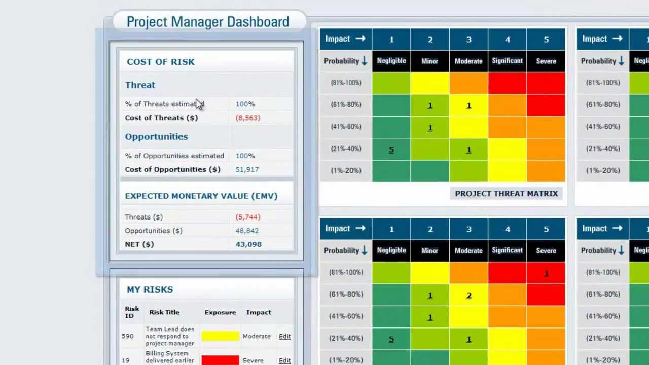 ... Software - The Portfolio Manager / Project Manager dashboard - YouTube