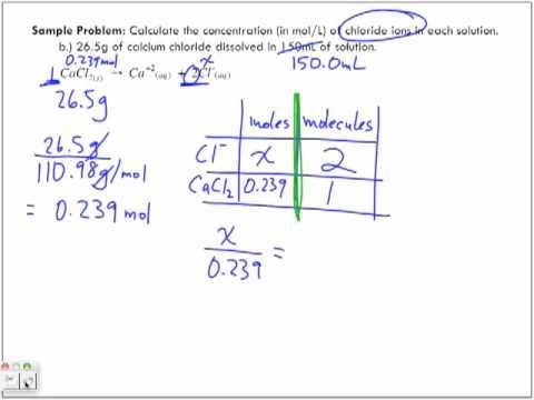 how to write net ionic equations khan academy