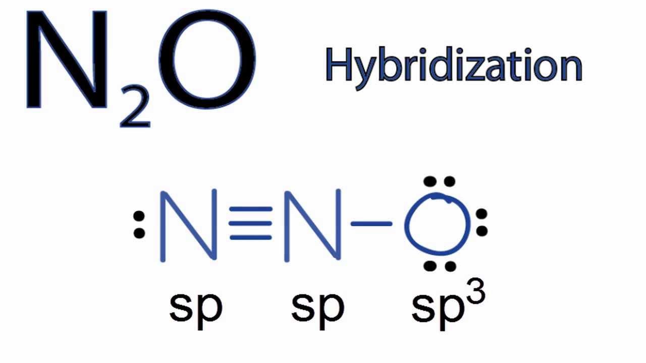 N2 Lewis Structure N2O Hybridization: Hyb...