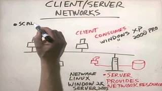 CHAPTER 1 INTRODUCTION TO COMPUTER NETWORKS Networking Basic view on youtube.com tube online.
