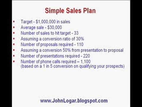 Strategic Planning Sales Examples For Interview Onpotlicys Soup - Interview business plan template