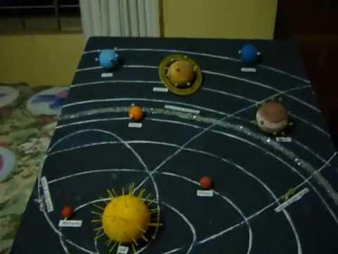 Maqueta del sistema solar (Thania Alcocer R.)