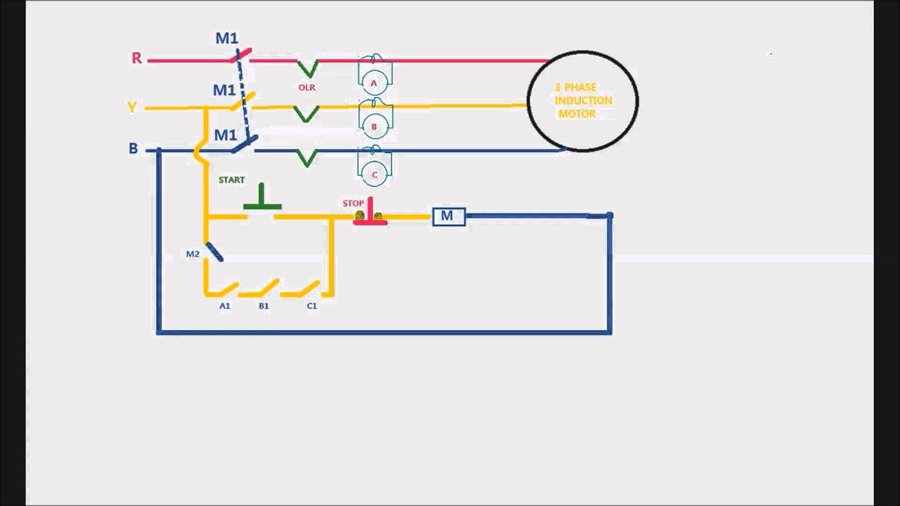 Single Phase Preventer Animation Video In Hd