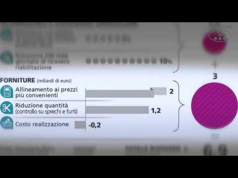 420Tagli alla Sanità, come risparmiare 6,9 miliardi?