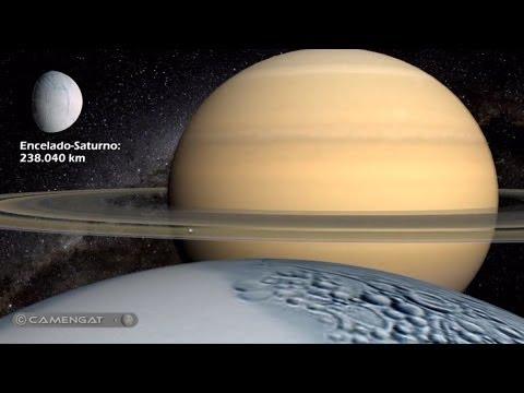 Los planetas del sistema solar vistos desde sus lunas a escala real