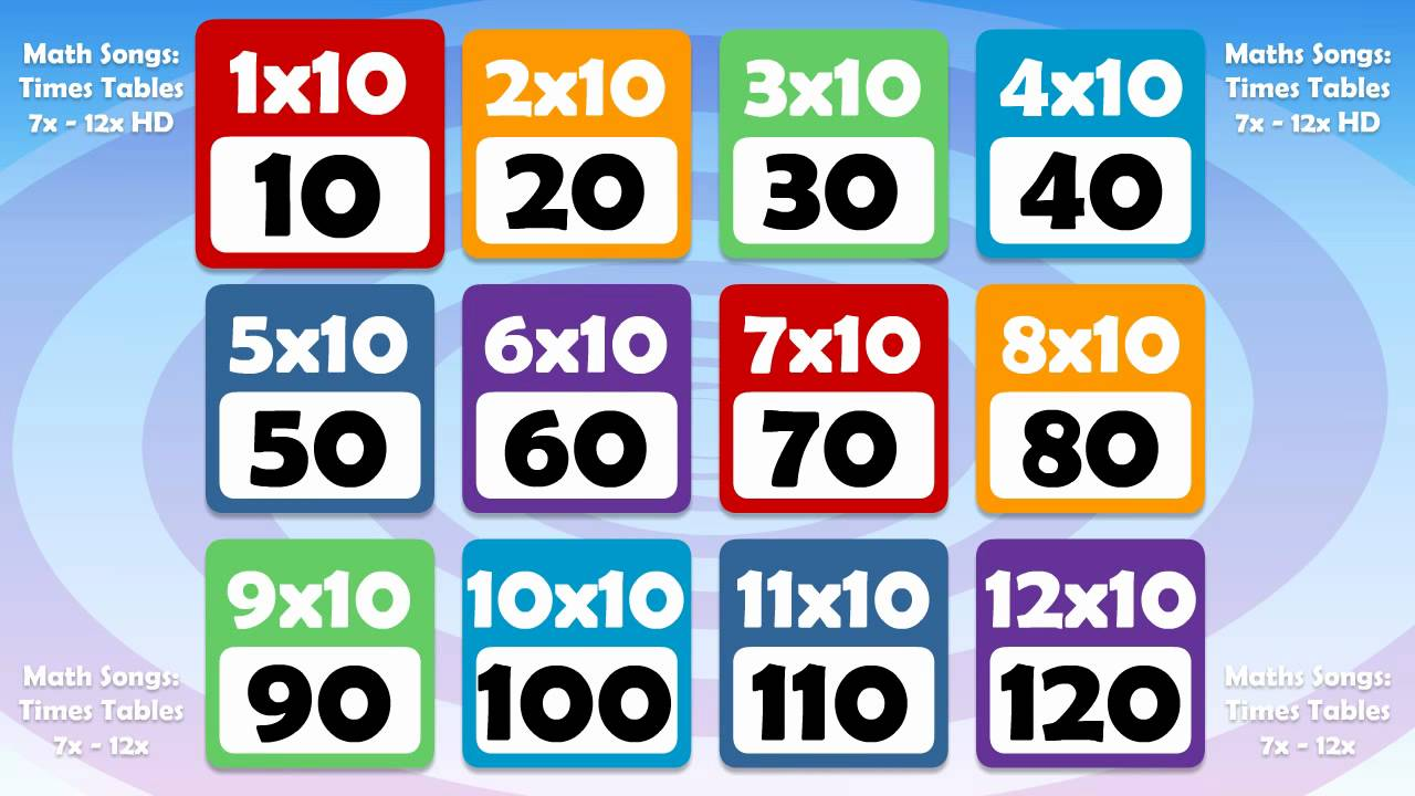 10 times table math song count up by 10s youtube
