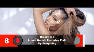 Top 10 Songs Of The Week- October 11, 2014 (Billboard Hot