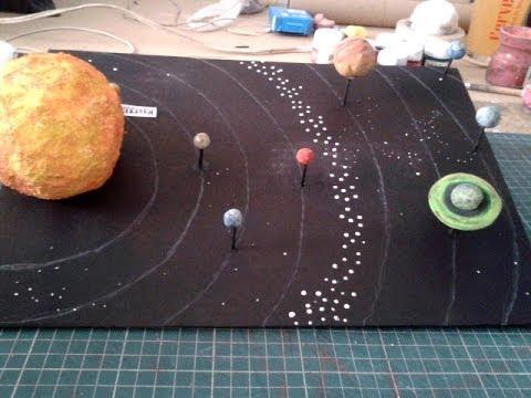 Sistema Solar Maqueta 2