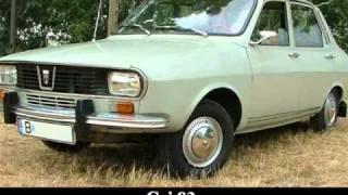 Paleta de culori Dacia 1300, 1969-1982