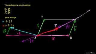 Množenje vektorjev s skalarjem 4