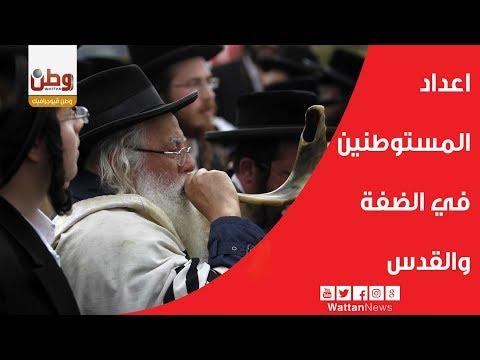 اعداد المستوطنين في الضفة بما فيها القدس