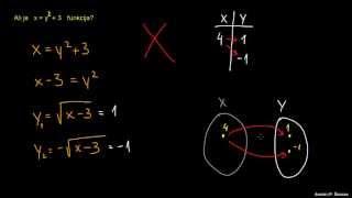 Prepoznavanje funkcije 4