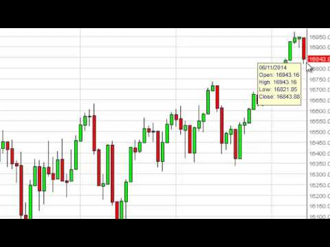 Dow Jones 30 Technical Analysis for June 12, 2014 by FXEmpire.com