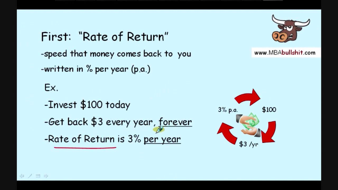 Internal Rate of Return (IRR) -- Formula & Example
