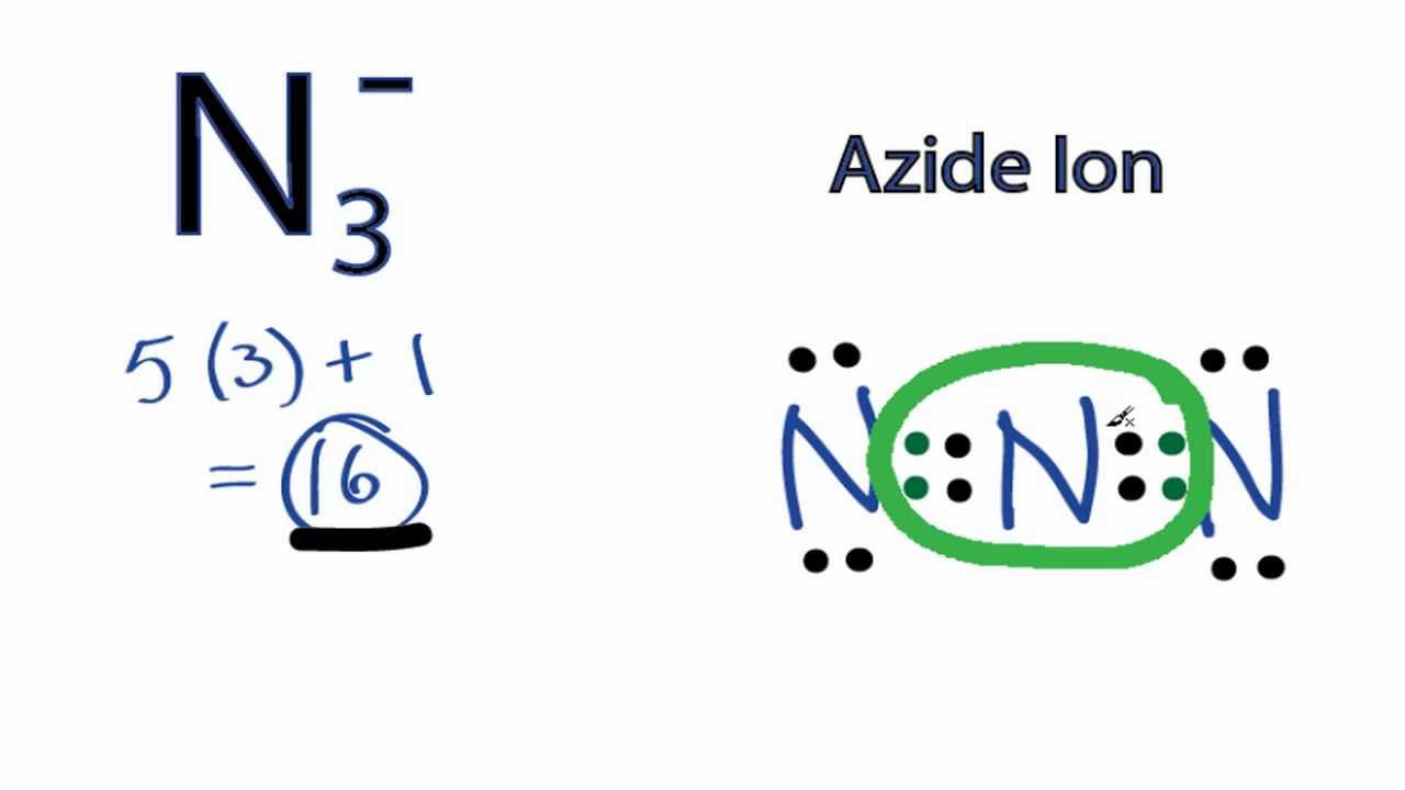how to work out the valence electrons of groups 3-12