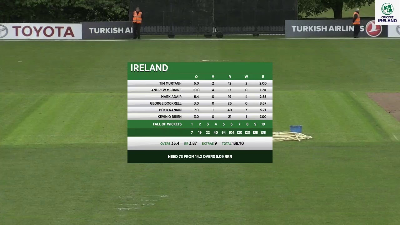 LIVE - Ireland vs Afghanistan 1st ODI 2019