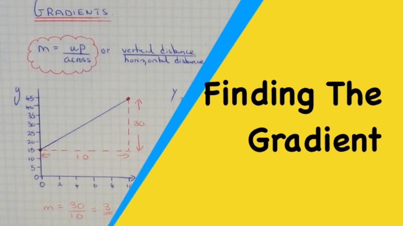 khanacademy how to find gradient with coordinates