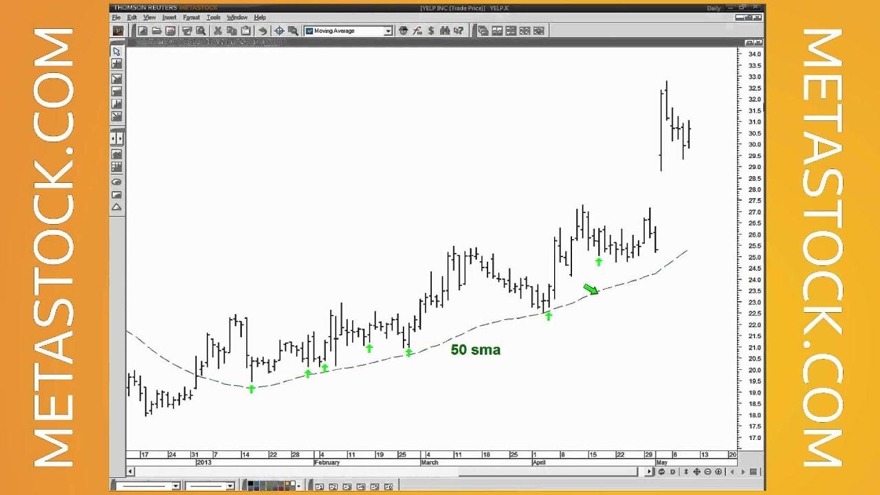 Trading strategies with metastock